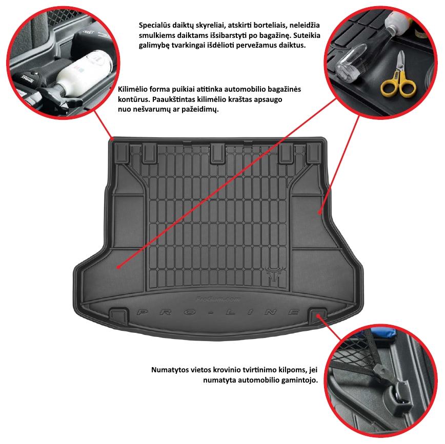 FROGUM PROLINE bagažinės kilimėlio privalumai